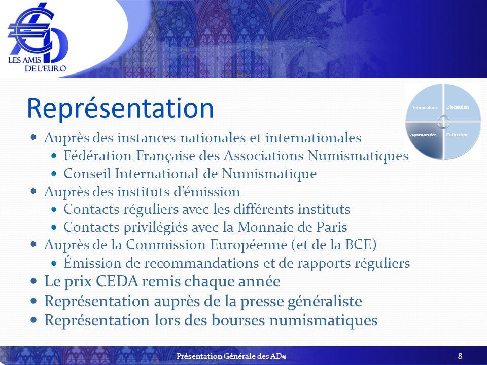 Représentation 8 Information Discussion Collection Représentation Auprès des instances nationales et internationales Fédération Française des Associat