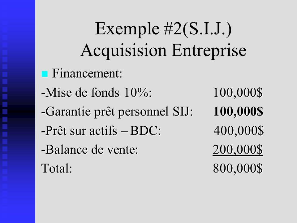Exemple #2(S.I.J.) Acquisision Entreprise Financement: Financement: -Mise de fonds 10%: 100,000$ -Garantie prêt personnel SIJ: 100,000$ -Prêt sur actifs –BDC: 400,000$ -Balance de vente: 200,000$ Total: 800,000$