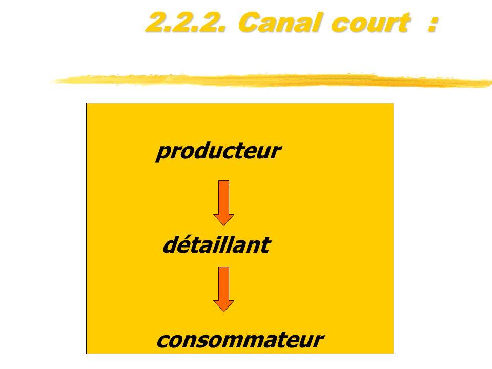 2.2.2. Canal court : producteur détaillant consommateur