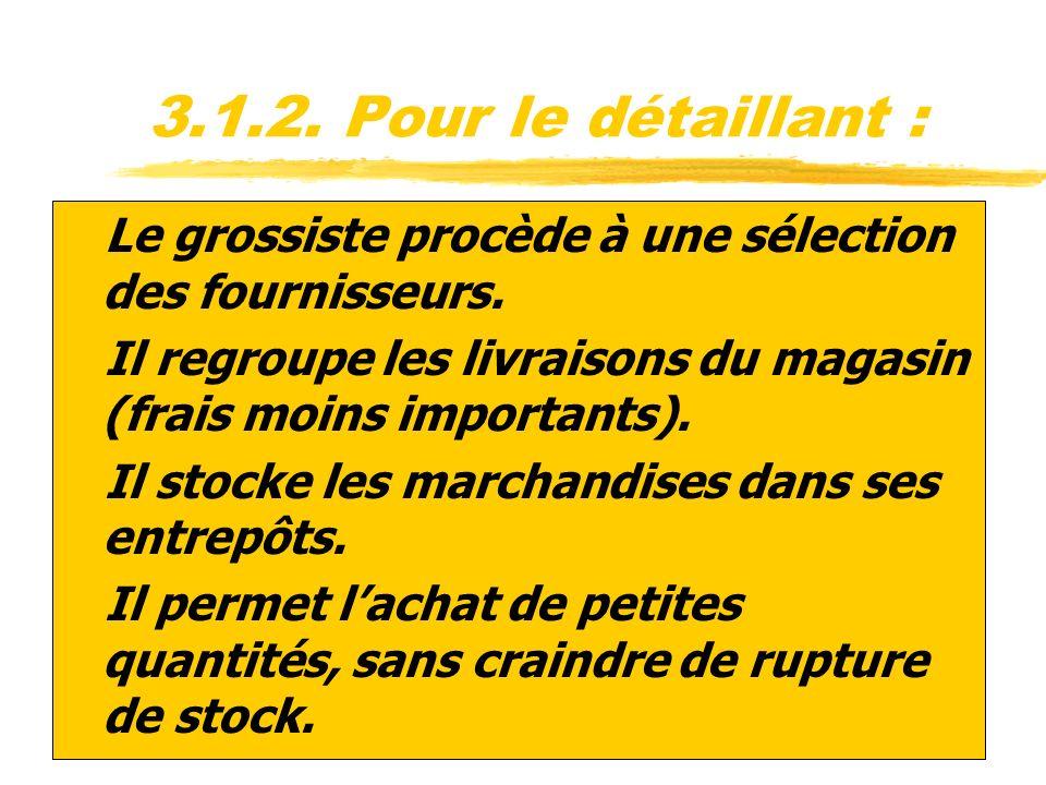 3.1.2. Pour le détaillant : zLe grossiste procède à une sélection des fournisseurs. zIl regroupe les livraisons du magasin (frais moins importants). z