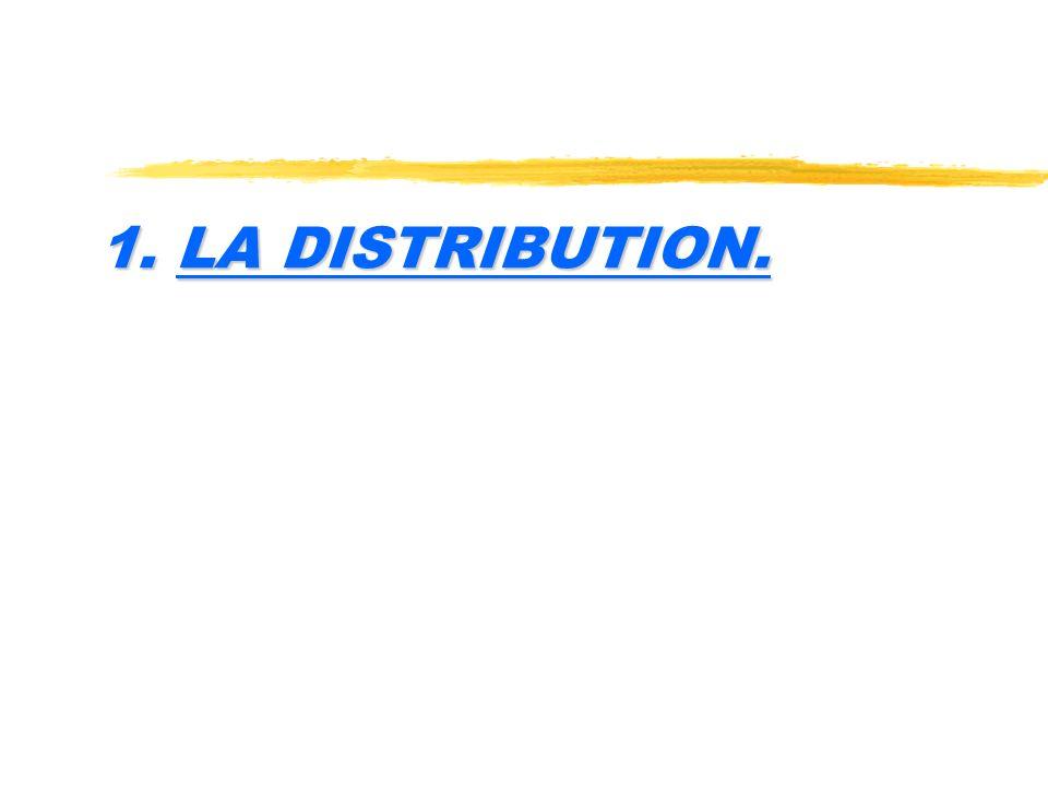 zLa distribution est laction qui consiste à acheminer le produit du producteur au consommateur.