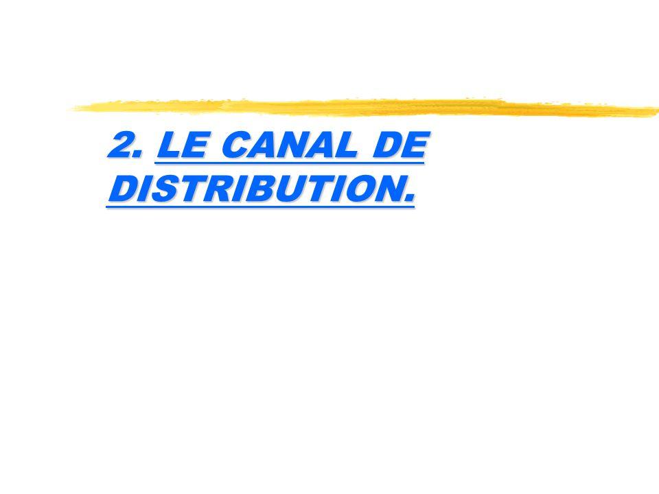 zLe chemin parcouru par un produit, de son lieu de fabrication jusquau consommateur final, est appelé canal de distribution.