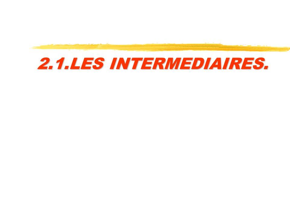 2.1.LES INTERMEDIAIRES.