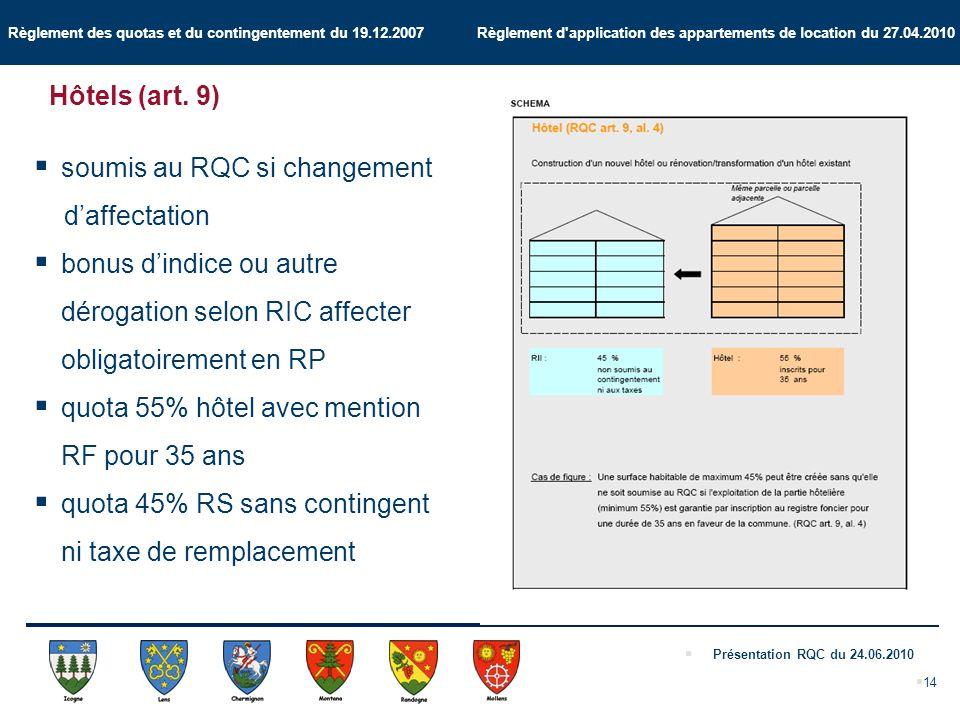Règlement des quotas et du contingentement du 19.12.2007 Règlement d application des appartements de location du 27.04.2010 Présentation RQC du 24.06.2010 14 Hôtels (art.