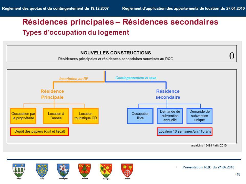 Règlement des quotas et du contingentement du 19.12.2007 Règlement d application des appartements de location du 27.04.2010 Présentation RQC du 24.06.2010 18 Résidences principales – Résidences secondaires Types d occupation du logement