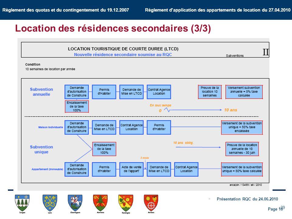 Règlement des quotas et du contingentement du 19.12.2007 Règlement d application des appartements de location du 27.04.2010 Présentation RQC du 24.06.2010 29 Page 10 Location des résidences secondaires (3/3)