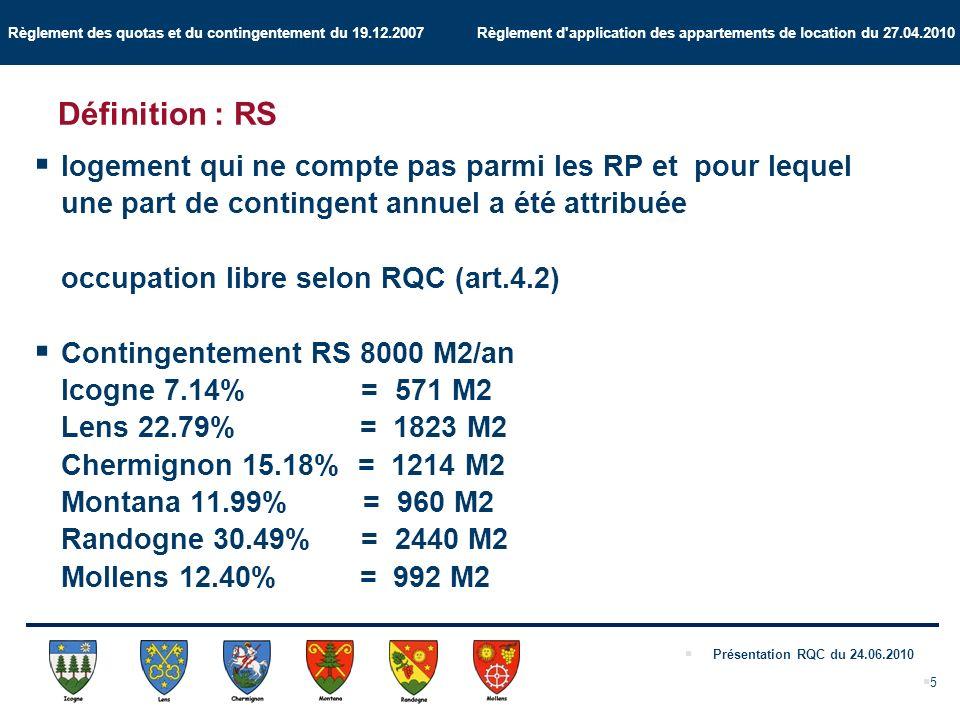 Règlement des quotas et du contingentement du 19.12.2007 Règlement d application des appartements de location du 27.04.2010 Présentation RQC du 24.06.2010 5 Définition : RS logement qui ne compte pas parmi les RP et pour lequel une part de contingent annuel a été attribuée occupation libre selon RQC (art.4.2) Contingentement RS 8000 M2/an Icogne 7.14% = 571 M2 Lens 22.79% = 1823 M2 Chermignon 15.18% = 1214 M2 Montana 11.99% = 960 M2 Randogne 30.49% = 2440 M2 Mollens 12.40% = 992 M2