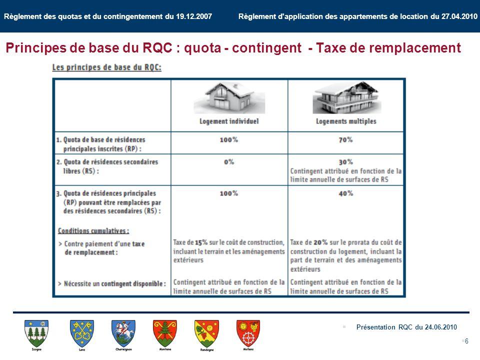 Règlement des quotas et du contingentement du 19.12.2007 Règlement d application des appartements de location du 27.04.2010 Présentation RQC du 24.06.2010 6 Principes de base du RQC : quota - contingent - Taxe de remplacement