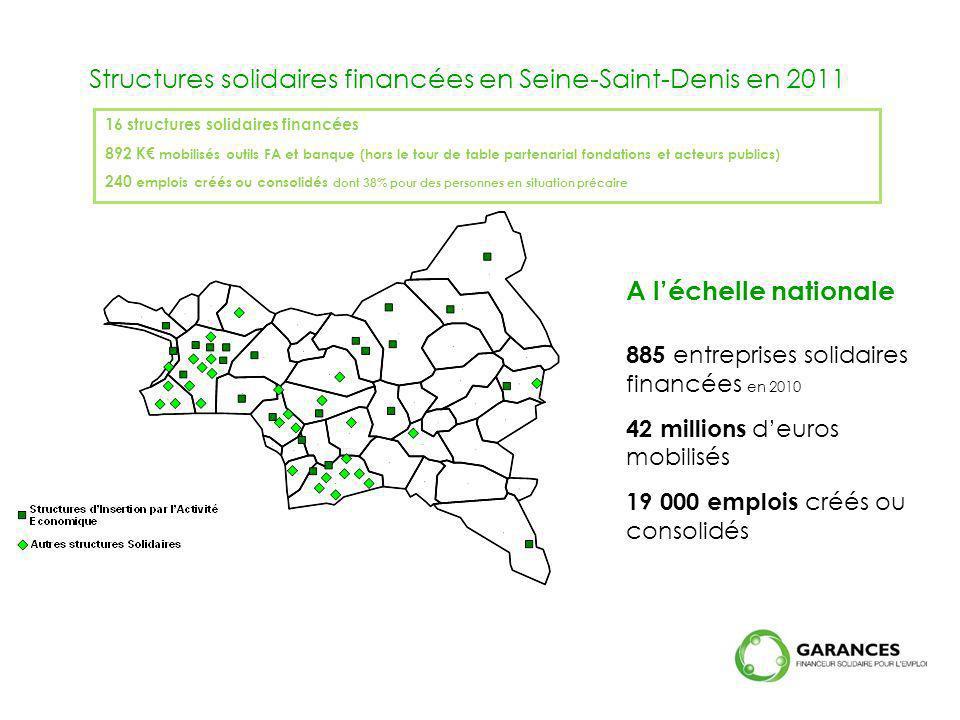 A léchelle nationale 885 entreprises solidaires financées en 2010 42 millions deuros mobilisés 19 000 emplois créés ou consolidés Structures solidaire