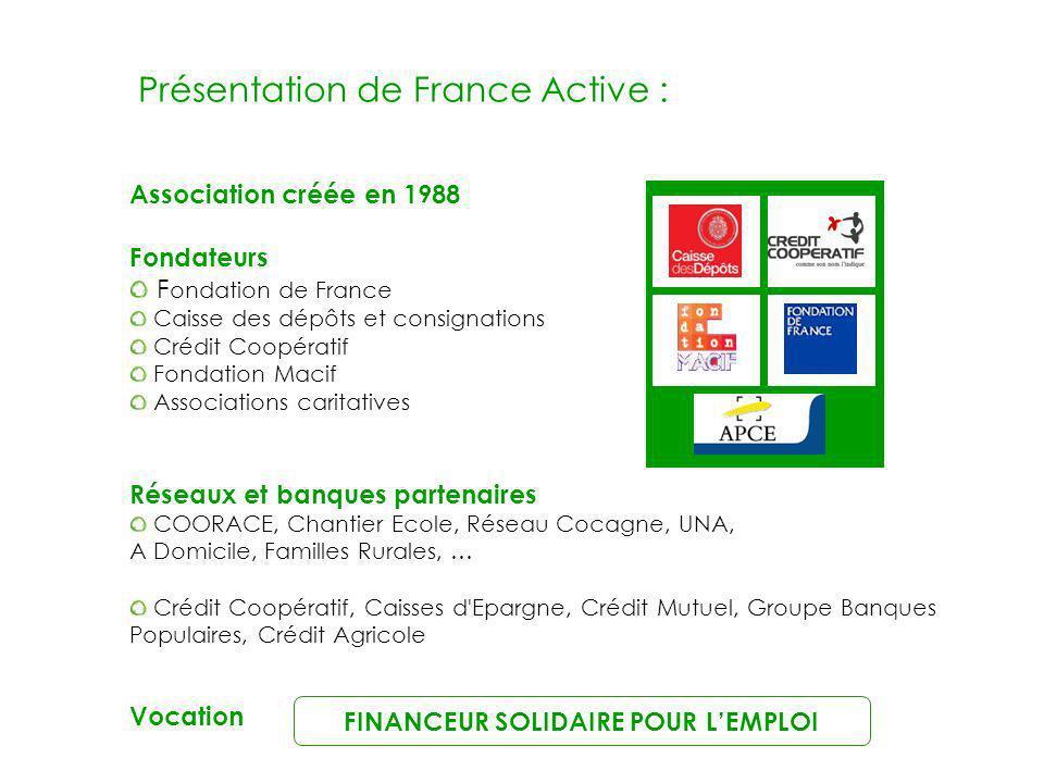 Association créée en 1988 Fondateurs F ondation de France Caisse des dépôts et consignations Crédit Coopératif Fondation Macif Associations caritative