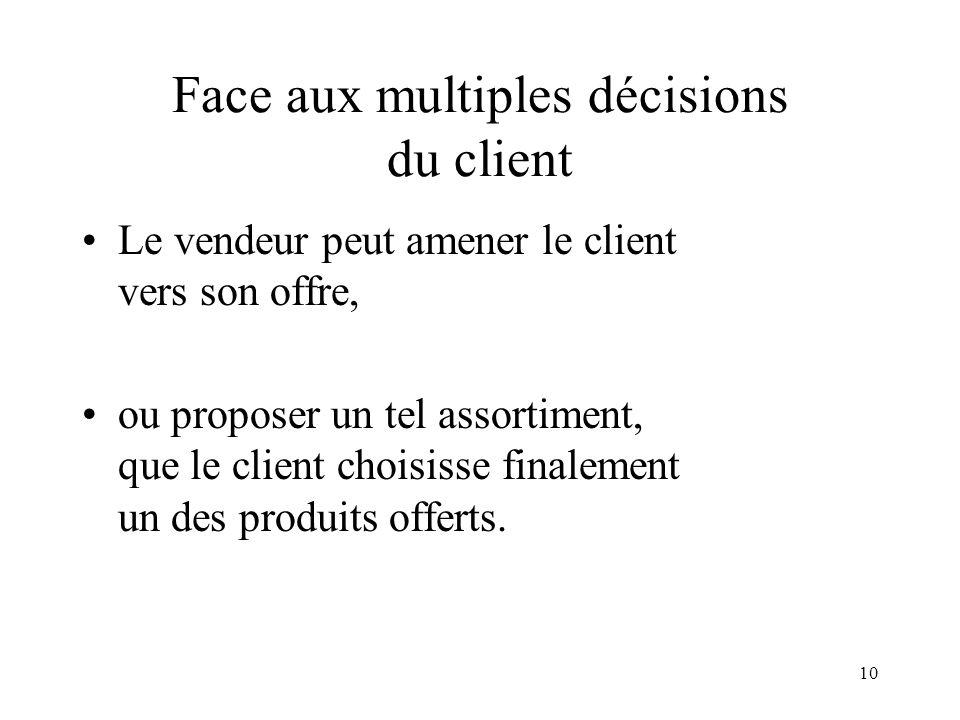 10 Face aux multiples décisions du client Le vendeur peut amener le client vers son offre, ou proposer un tel assortiment, que le client choisisse fin