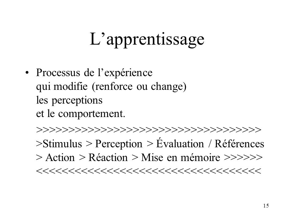 15 Lapprentissage Processus de lexpérience qui modifie (renforce ou change) les perceptions et le comportement. >>>>>>>>>>>>>>>>>>>>>>>>>>>>>>>>>>> >S