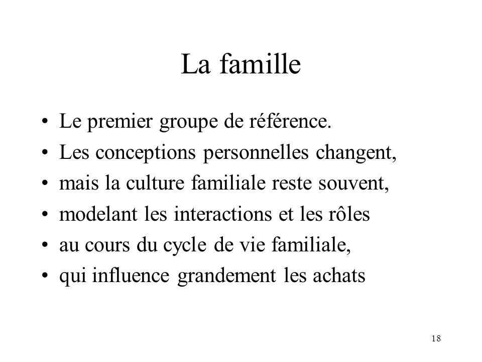 18 La famille Le premier groupe de référence. Les conceptions personnelles changent, mais la culture familiale reste souvent, modelant les interaction