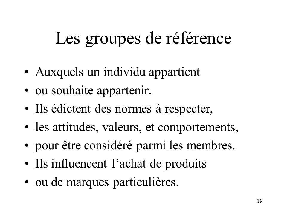 19 Les groupes de référence Auxquels un individu appartient ou souhaite appartenir. Ils édictent des normes à respecter, les attitudes, valeurs, et co