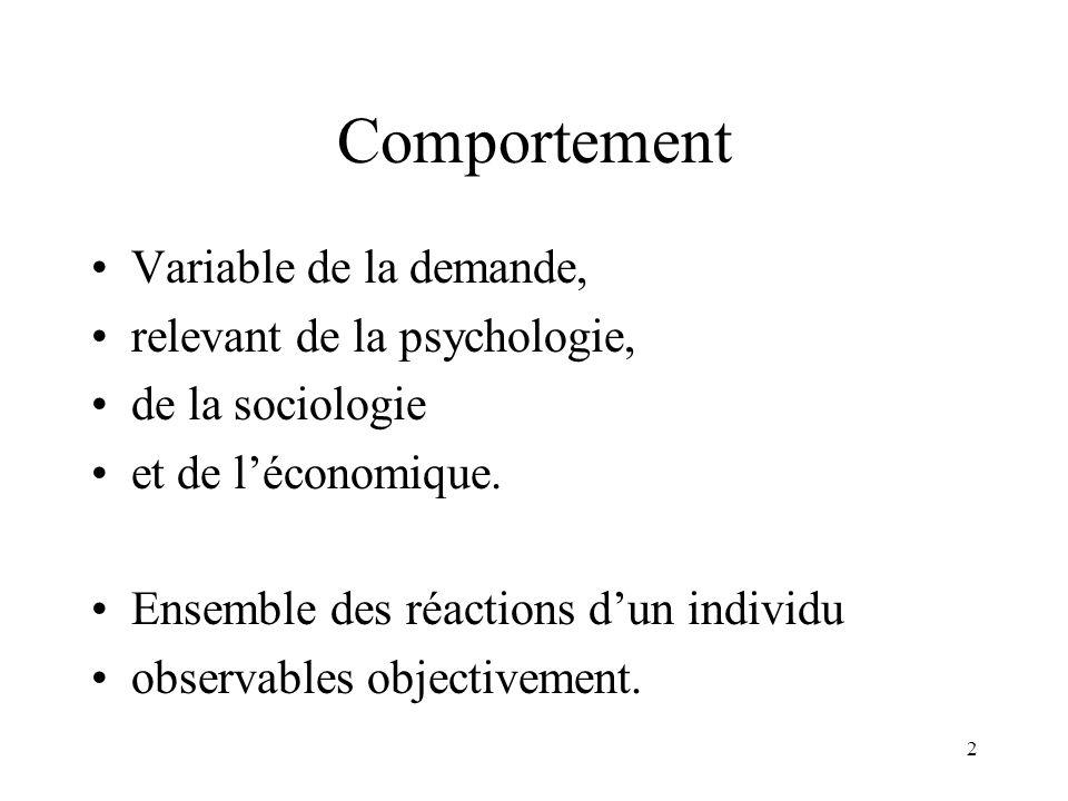 2 Comportement Variable de la demande, relevant de la psychologie, de la sociologie et de léconomique. Ensemble des réactions dun individu observables