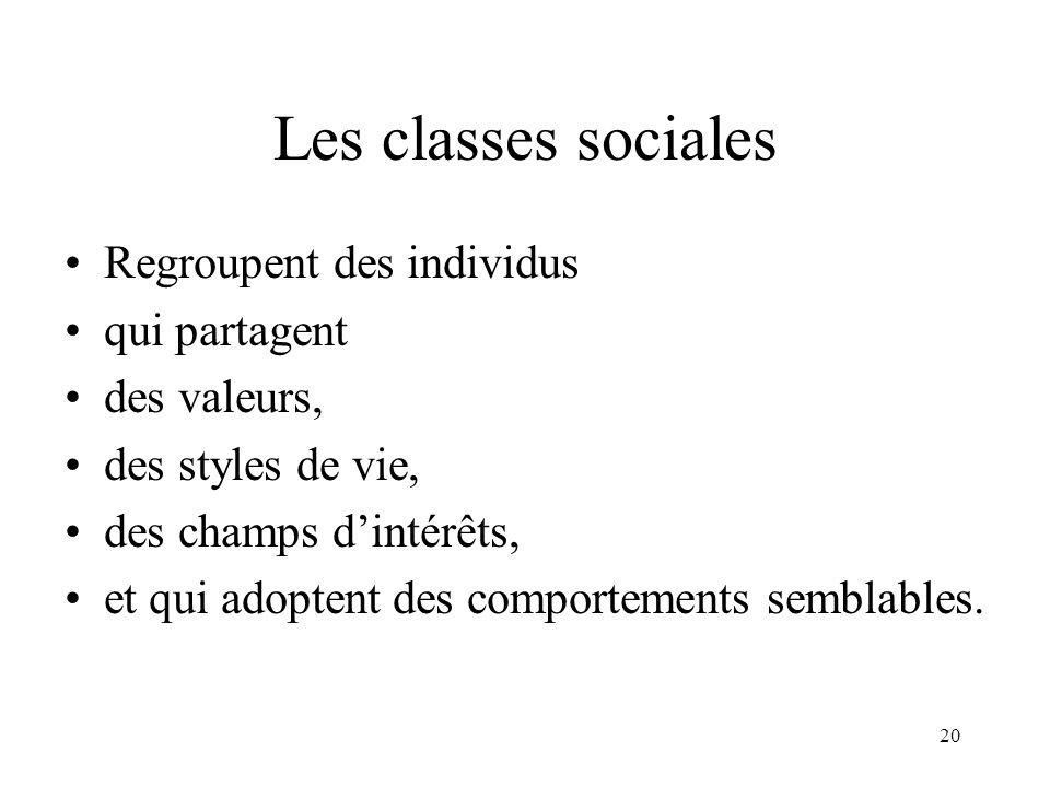 20 Les classes sociales Regroupent des individus qui partagent des valeurs, des styles de vie, des champs dintérêts, et qui adoptent des comportements