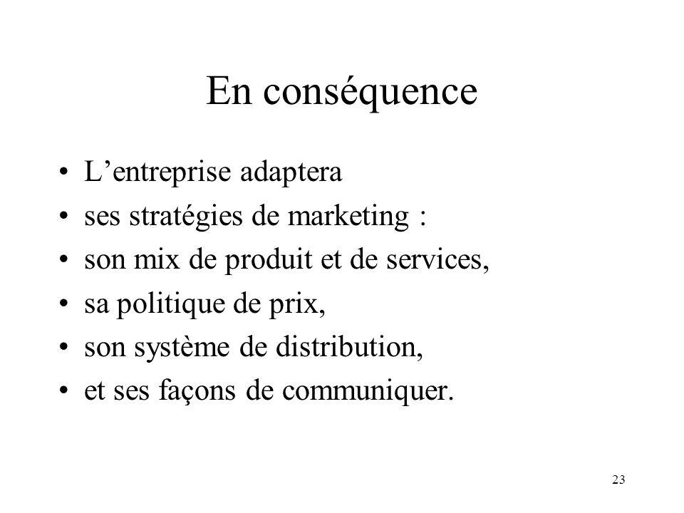 23 En conséquence Lentreprise adaptera ses stratégies de marketing : son mix de produit et de services, sa politique de prix, son système de distribut