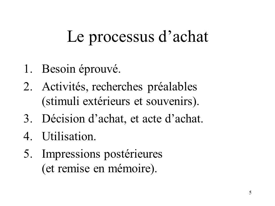 5 Le processus dachat 1.Besoin éprouvé. 2.Activités, recherches préalables (stimuli extérieurs et souvenirs). 3.Décision dachat, et acte dachat. 4.Uti