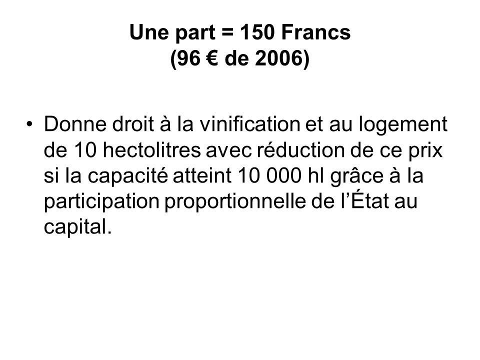Une part = 150 Francs (96 de 2006) Donne droit à la vinification et au logement de 10 hectolitres avec réduction de ce prix si la capacité atteint 10