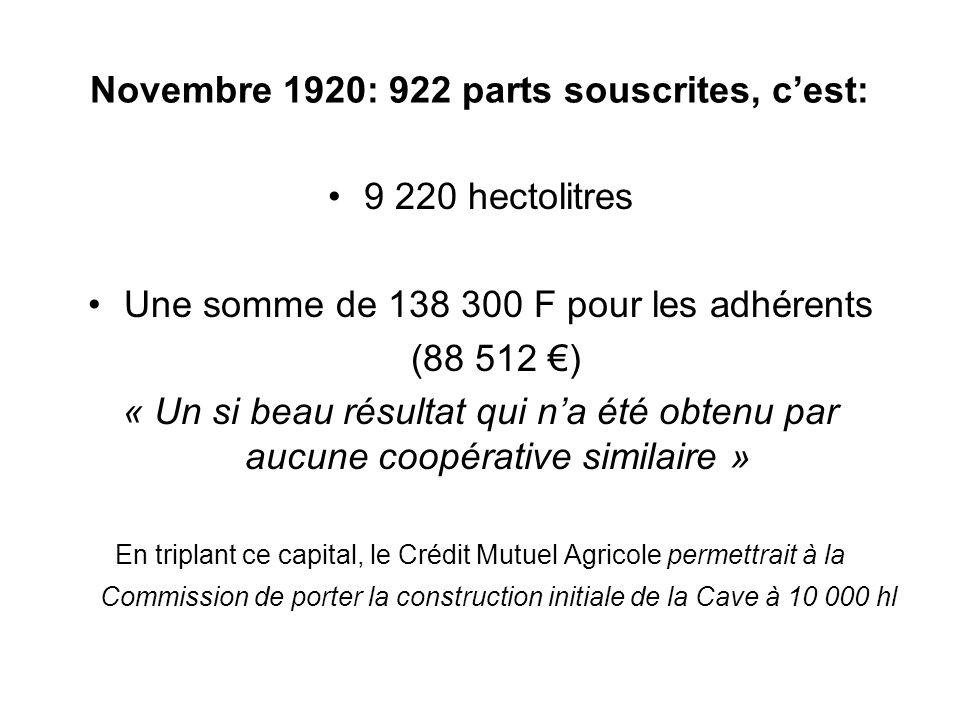 Novembre 1920: 922 parts souscrites, cest: 9 220 hectolitres Une somme de 138 300 F pour les adhérents (88 512 ) « Un si beau résultat qui na été obte