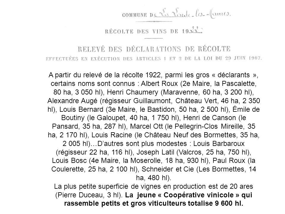 A partir du relevé de la récolte 1922, parmi les gros « déclarants », certains noms sont connus : Albert Roux (2e Maire, la Pascalette, 80 ha, 3 050 h