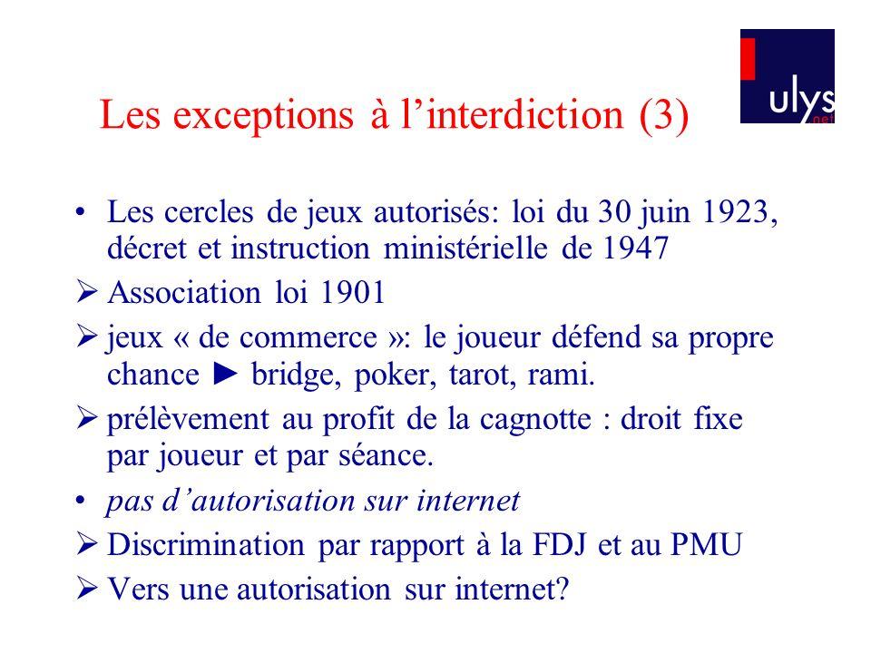 Les exceptions à linterdiction (3) Les cercles de jeux autorisés: loi du 30 juin 1923, décret et instruction ministérielle de 1947 Association loi 190