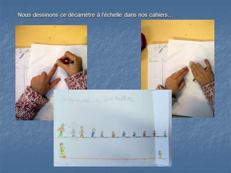 Nous dessinons ce décamètre à léchelle dans nos cahiers…