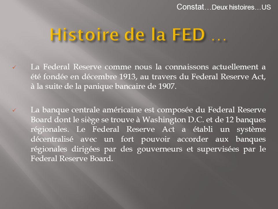 La Federal Reserve comme nous la connaissons actuellement a été fondée en décembre 1913, au travers du Federal Reserve Act, à la suite de la panique b
