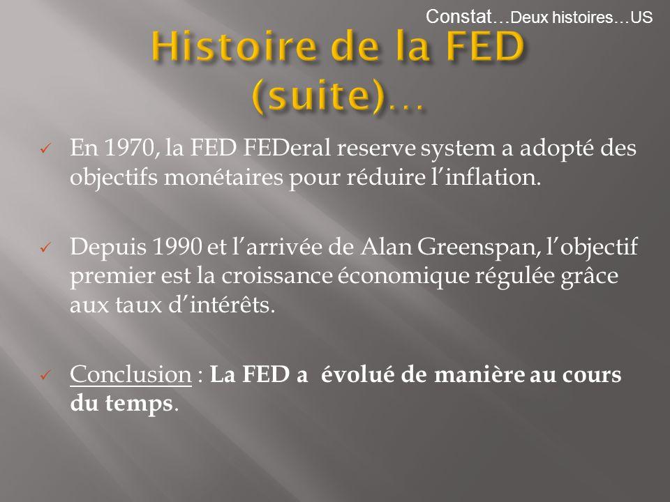 En 1970, la FED FEDeral reserve system a adopté des objectifs monétaires pour réduire linflation. Depuis 1990 et larrivée de Alan Greenspan, lobjectif
