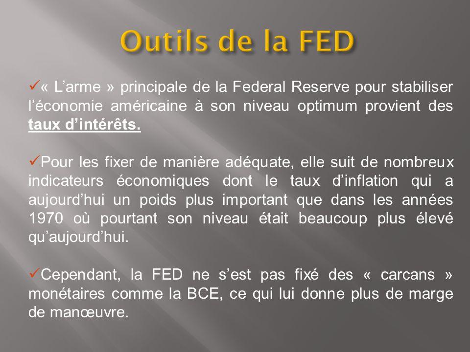 « Larme » principale de la Federal Reserve pour stabiliser léconomie américaine à son niveau optimum provient des taux dintérêts. Pour les fixer de ma