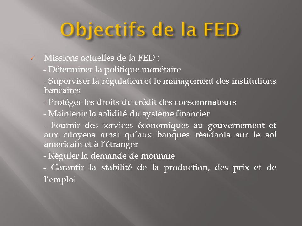Missions actuelles de la FED : - Déterminer la politique monétaire - Superviser la régulation et le management des institutions bancaires - Protéger l