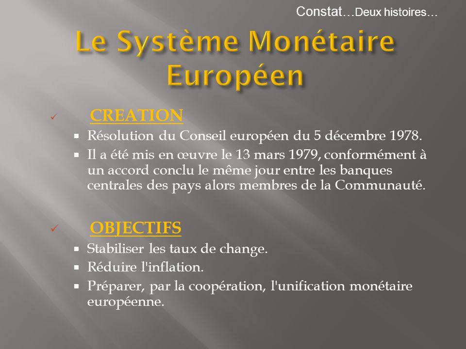 CREATION Résolution du Conseil européen du 5 décembre 1978. Il a été mis en œuvre le 13 mars 1979, conformément à un accord conclu le même jour entre