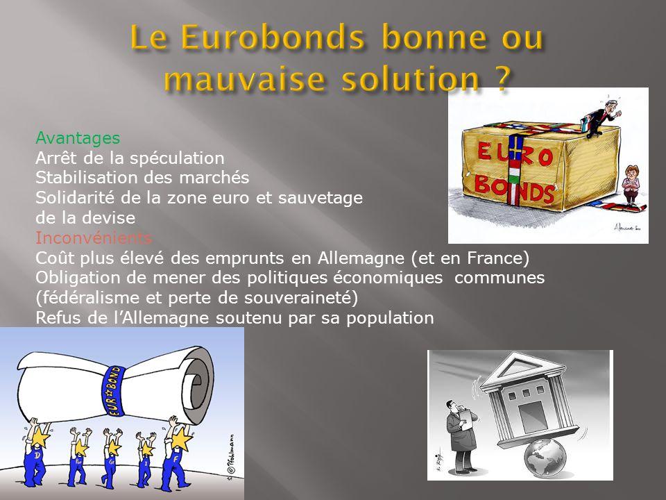Avantages Arrêt de la spéculation Stabilisation des marchés Solidarité de la zone euro et sauvetage de la devise Inconvénients Coût plus élevé des emp