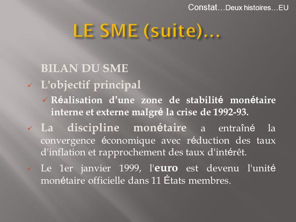 BILAN DU SME L'objectif principal R é alisation d une zone de stabilit é mon é taire interne et externe malgr é la crise de 1992-93. La discipline mon