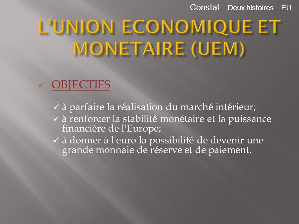 OBJECTIFS à parfaire la réalisation du marché intérieur; à renforcer la stabilité monétaire et la puissance financière de l'Europe; à donner à l'euro