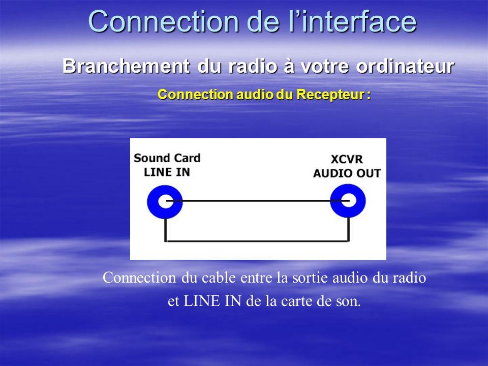 Connexion de linterface Branchement du radio à votre ordinateur Vous pouvez acheter votre interface numérique déja toute faite ou pouvez vous en fabri