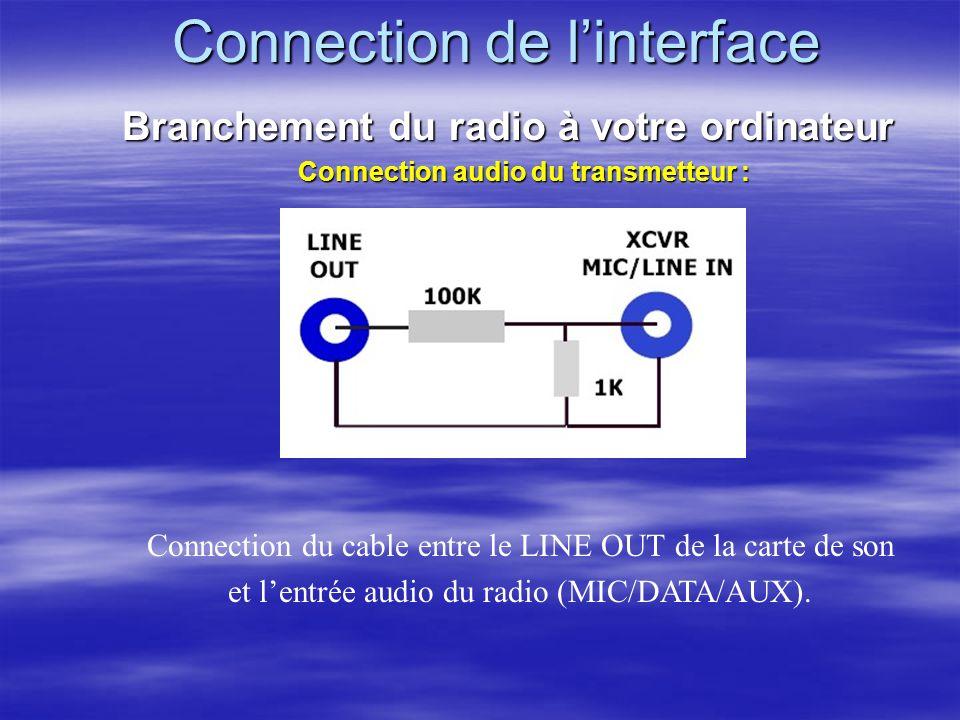 Connection de linterface Branchement du radio à votre ordinateur Connection audio du Recepteur : Connection du cable entre la sortie audio du radio et