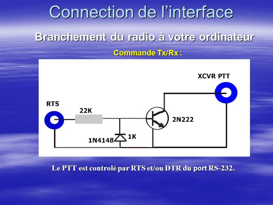Connection de linterface Branchement du radio à votre ordinateur Connection audio du transmetteur : Connection du cable entre le LINE OUT de la carte