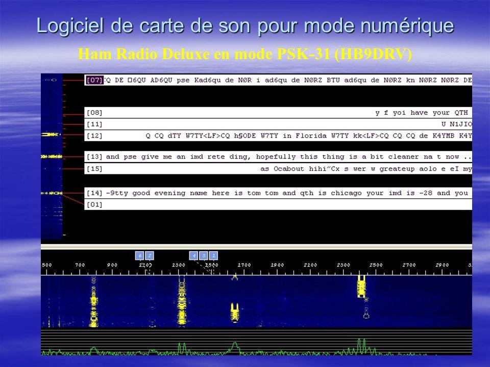 Connection de linterface Branchement du radio à votre ordinateur Commande Tx/Rx : Le PTT est controlé par RTS et/ou DTR du port RS-232.