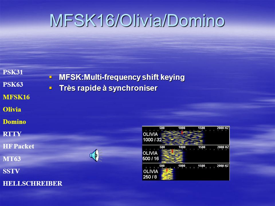 MFSK16/Olivia/Domino PSK31 PSK63 MFSK16 Olivia Domino RTTY HF Packet MT63 SSTV HELLSCHREIBER MFSK:Multi-frequency shift keying MFSK:Multi-frequency shift keying Très rapide à synchroniser Très rapide à synchroniser