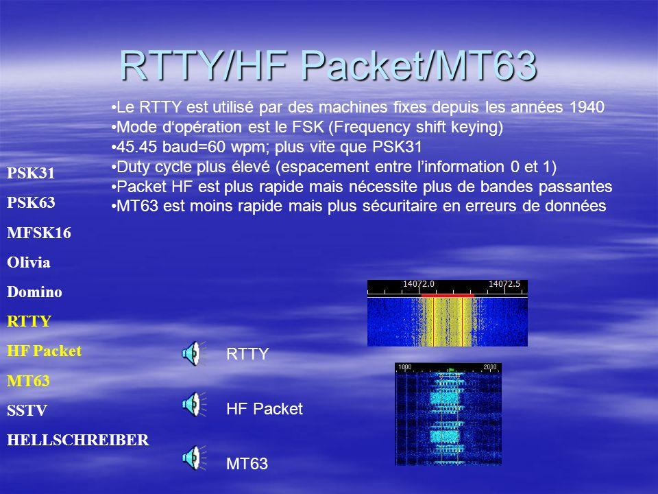 RTTY/HF Packet/MT63 PSK31 PSK63 MFSK16 Olivia Domino RTTY HF Packet MT63 SSTV HELLSCHREIBER Le RTTY est utilisé par des machines fixes depuis les années 1940 Mode dopération est le FSK (Frequency shift keying) 45.45 baud=60 wpm; plus vite que PSK31 Duty cycle plus élevé (espacement entre linformation 0 et 1) Packet HF est plus rapide mais nécessite plus de bandes passantes MT63 est moins rapide mais plus sécuritaire en erreurs de données RTTY HF Packet MT63