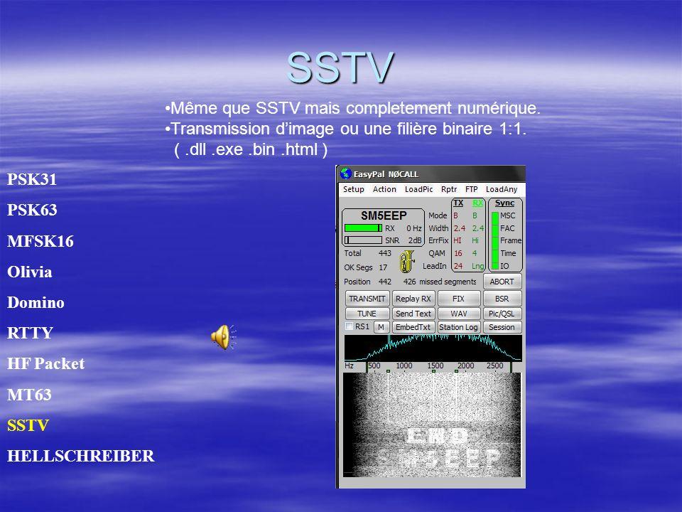 SSTV PSK31 PSK63 MFSK16 Olivia Domino RTTY HF Packet MT63 SSTV HELLSCHREIBER Même que SSTV mais completement numérique.