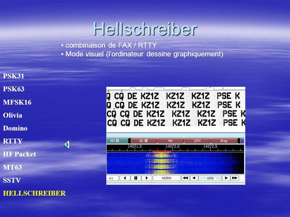 SSTV PSK31 PSK63 MFSK16 Olivia Domino RTTY HF Packet MT63 SSTV HELLSCHREIBER Même que SSTV mais completement numérique. Transmission dimage ou une fil
