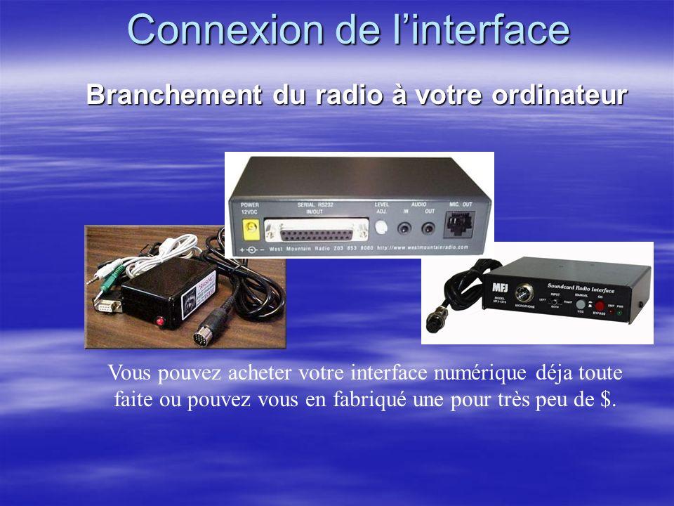 Connexion de linterface Branchement du radio à votre ordinateur Vous pouvez acheter votre interface numérique déja toute faite ou pouvez vous en fabriqué une pour très peu de $.