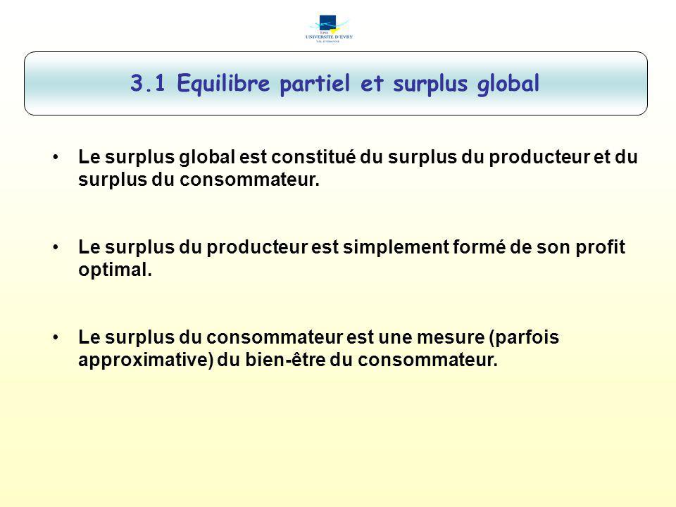 Il est constitué de la somme « gagnée » par le consommateur sur chaque unité de bien achetée sur la base suivante : Gain = D -1 (Q) - P où : D -1 (Q) = Prix auquel lagent est prêt à acheter le bien P = Prix dachat du bien