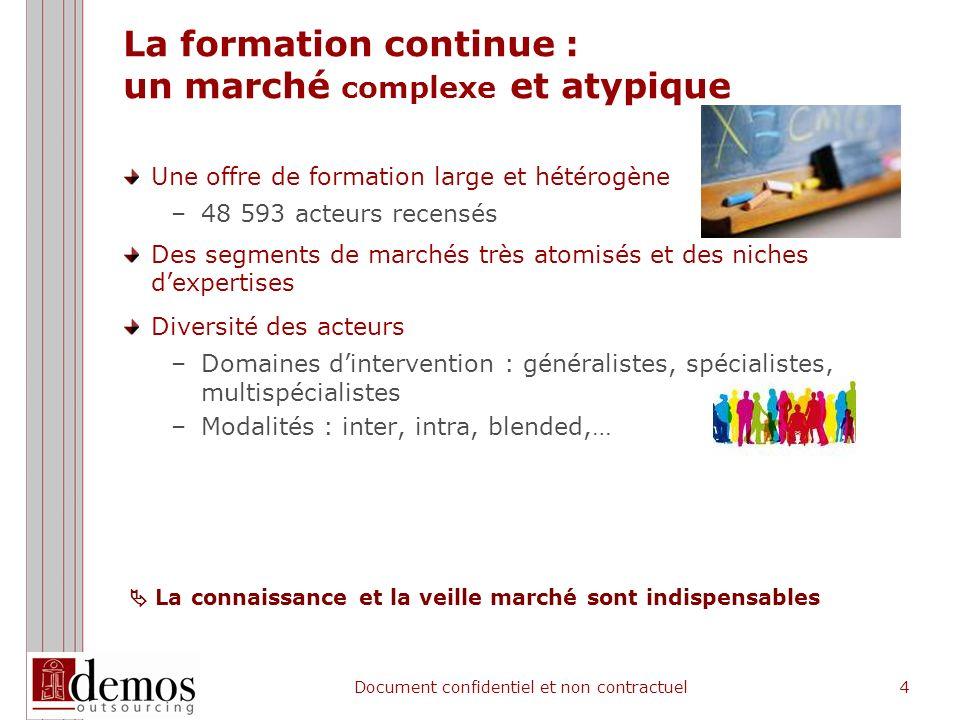 Document confidentiel et non contractuel25 Notre positionnement et notre valeur ajoutée FormationExternalisation Achats