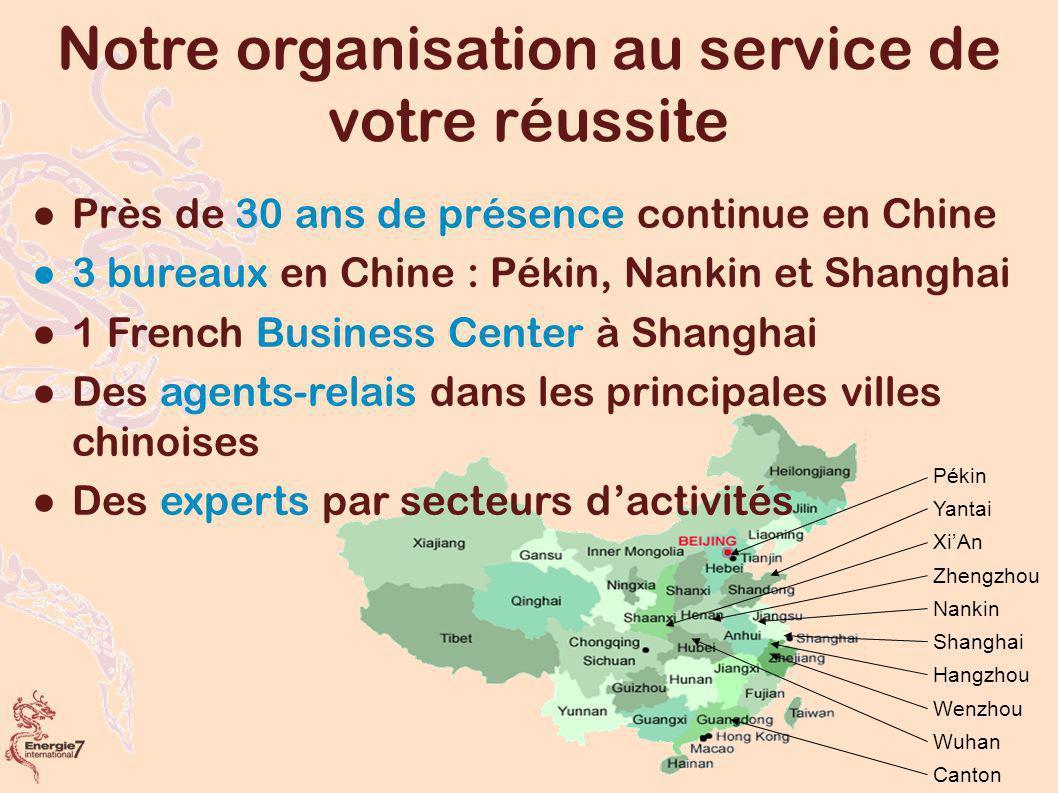 Notre organisation au service de votre réussite Pékin Yantai XiAn Zhengzhou Nankin Shanghai Hangzhou Wenzhou Wuhan Canton Près de 30 ans de présence continue en Chine 3 bureaux en Chine : Pékin, Nankin et Shanghai 1 French Business Center à Shanghai Des agents-relais dans les principales villes chinoises Des experts par secteurs dactivités