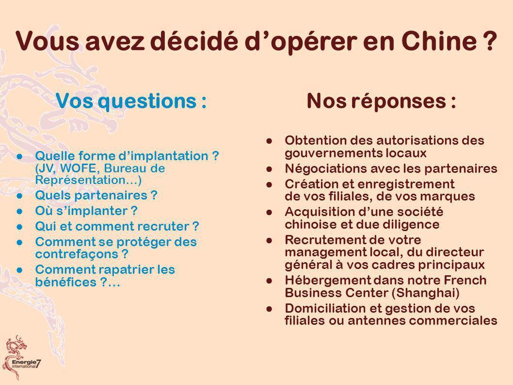 Vous avez décidé dopérer en Chine . Vos questions : Quelle forme dimplantation .