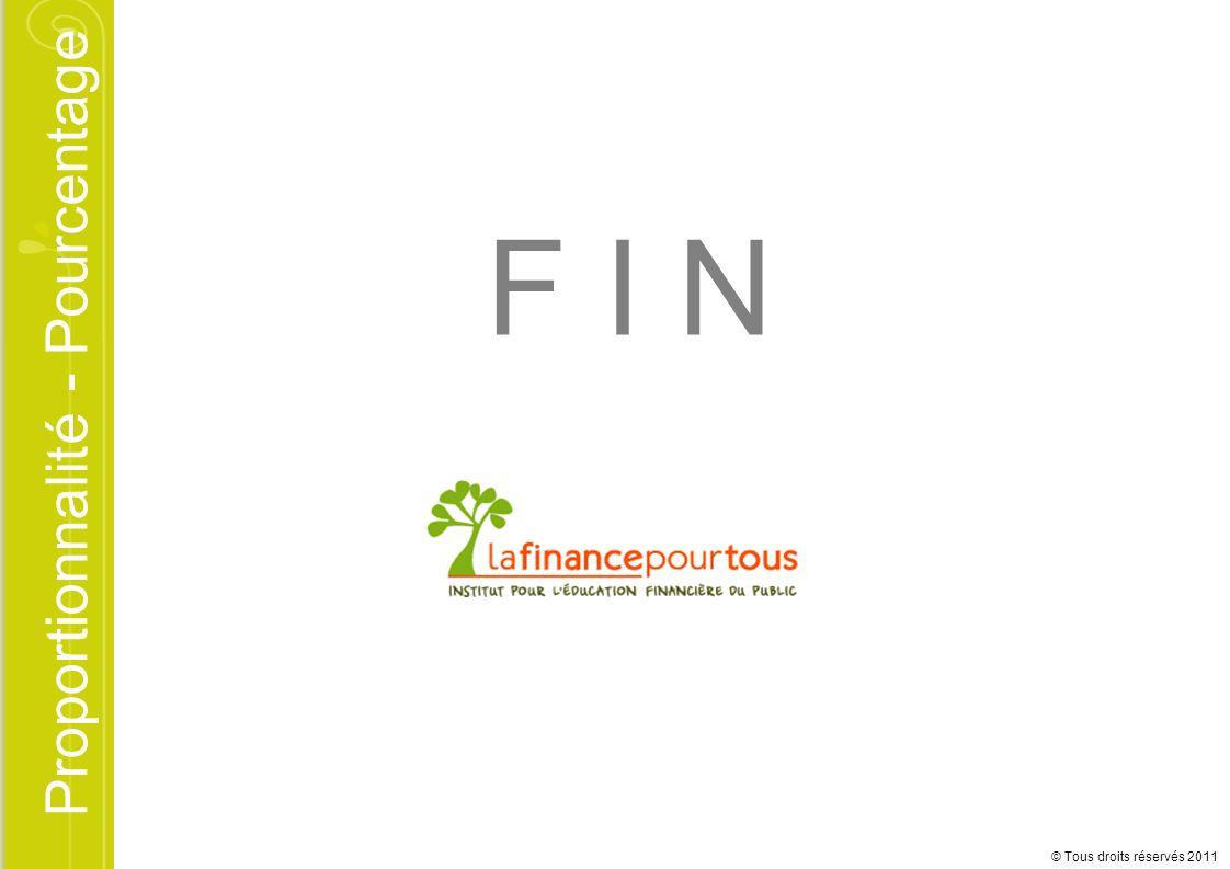 Proportionnalité - Pourcentage © Tous droits réservés 2011 F I N