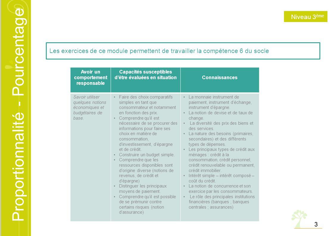 Proportionnalité - Pourcentage Niveau 3 ème 3 Les exercices de ce module permettent de travailler la compétence 6 du socle Avoir un comportement respo